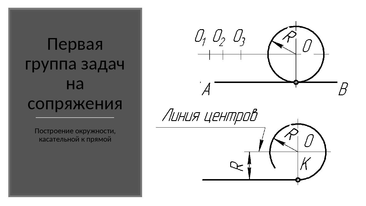 Первая группа задач на сопряжения Построение окружности, касательной к прямой