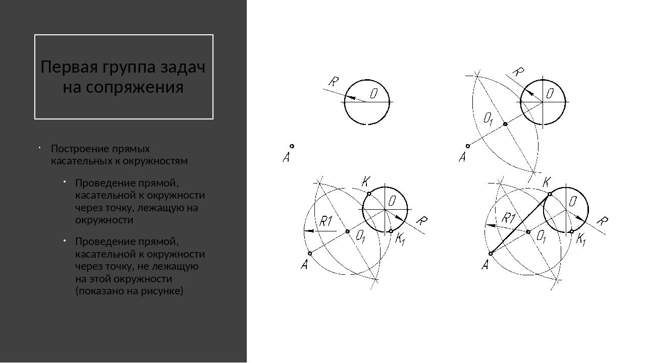 Первая группа задач на сопряжения Построение прямых касательных к окружностя...