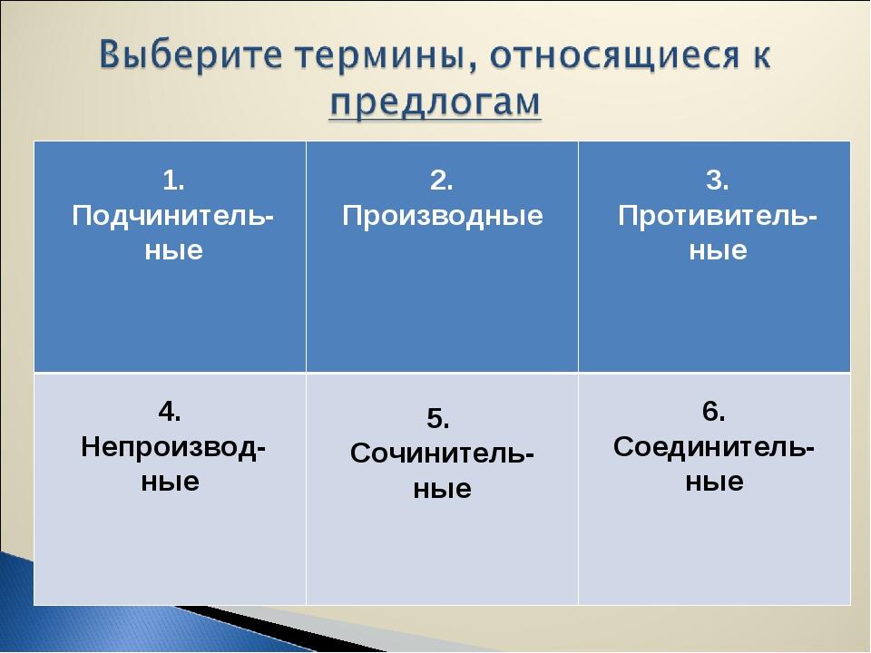 1. Подчинитель-ные 2. Производные 3. Противитель-ные 4. Непроизвод-ные 5. Соч...
