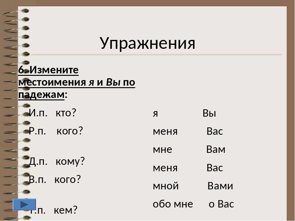 Используемая литература 1. А.К.Аксенова, Н.Г.Галунчикова. Развитие речи учащи...