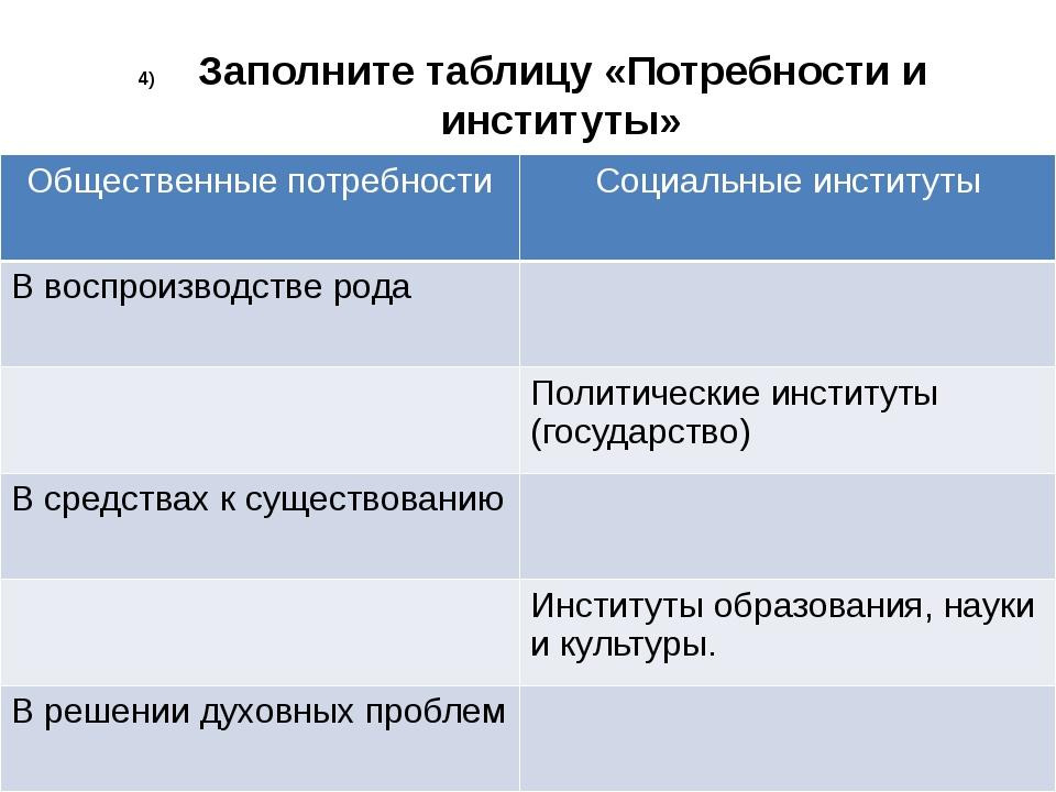 Заполните таблицу «Потребности и институты» Общественные потребности Социальн...