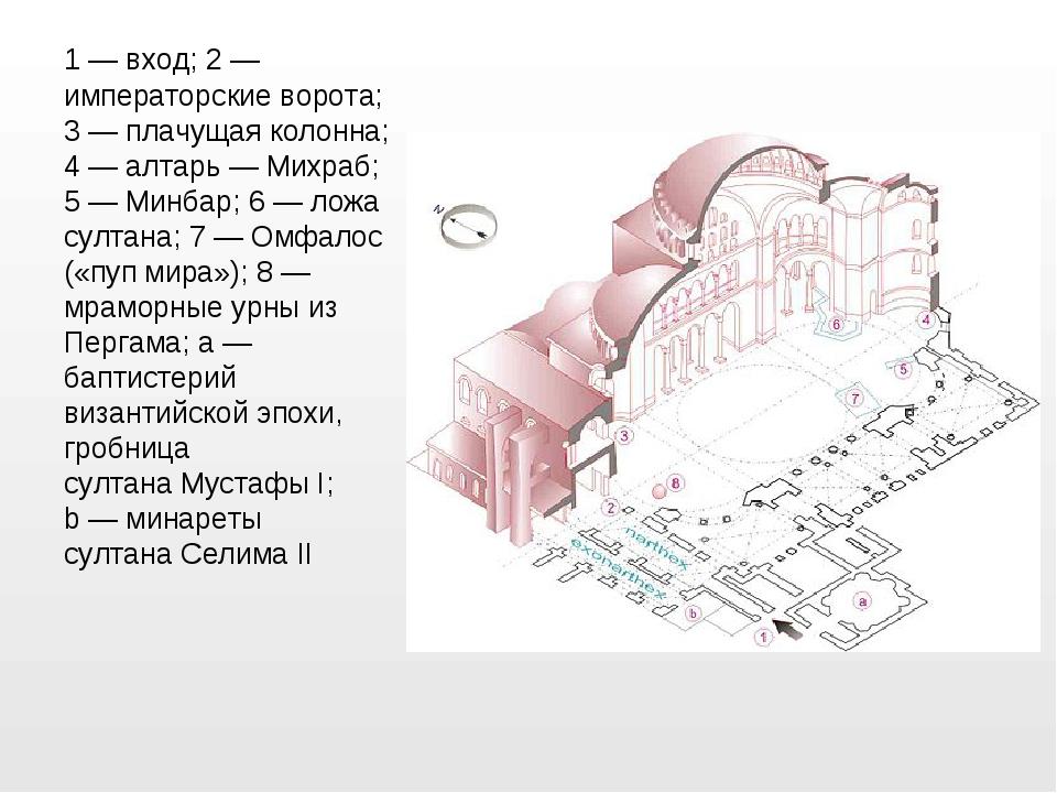1— вход; 2— императорские ворота; 3— плачущая колонна; 4— алтарь—Михраб...