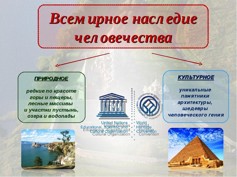 Всемирное наследие человечества ПРИРОДНОЕ редкие по красоте горы и пещеры, ле...