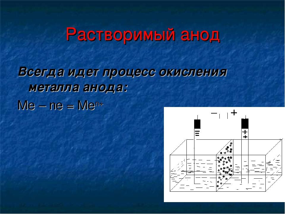 Растворимый анод Всегда идет процесс окисления металла анода: Ме – nе = Меn+
