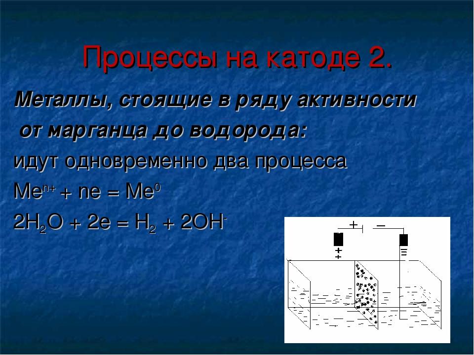 Процессы на катоде 2. Металлы, стоящие в ряду активности от марганца до водор...