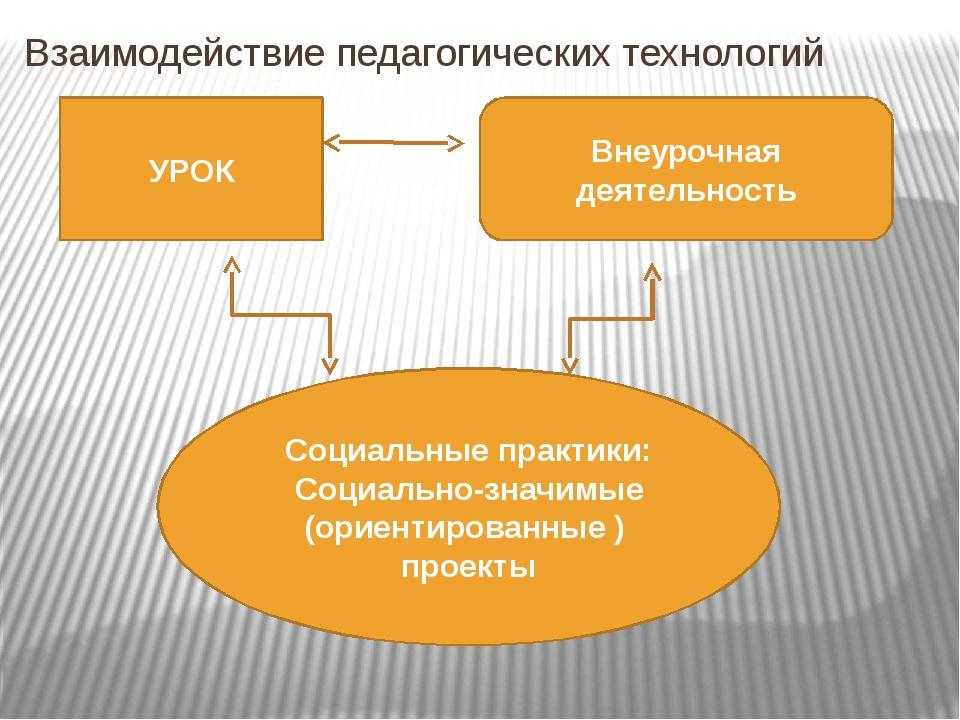 УРОК Внеурочная деятельность Социальные практики: Социально-значимые (ориенти...