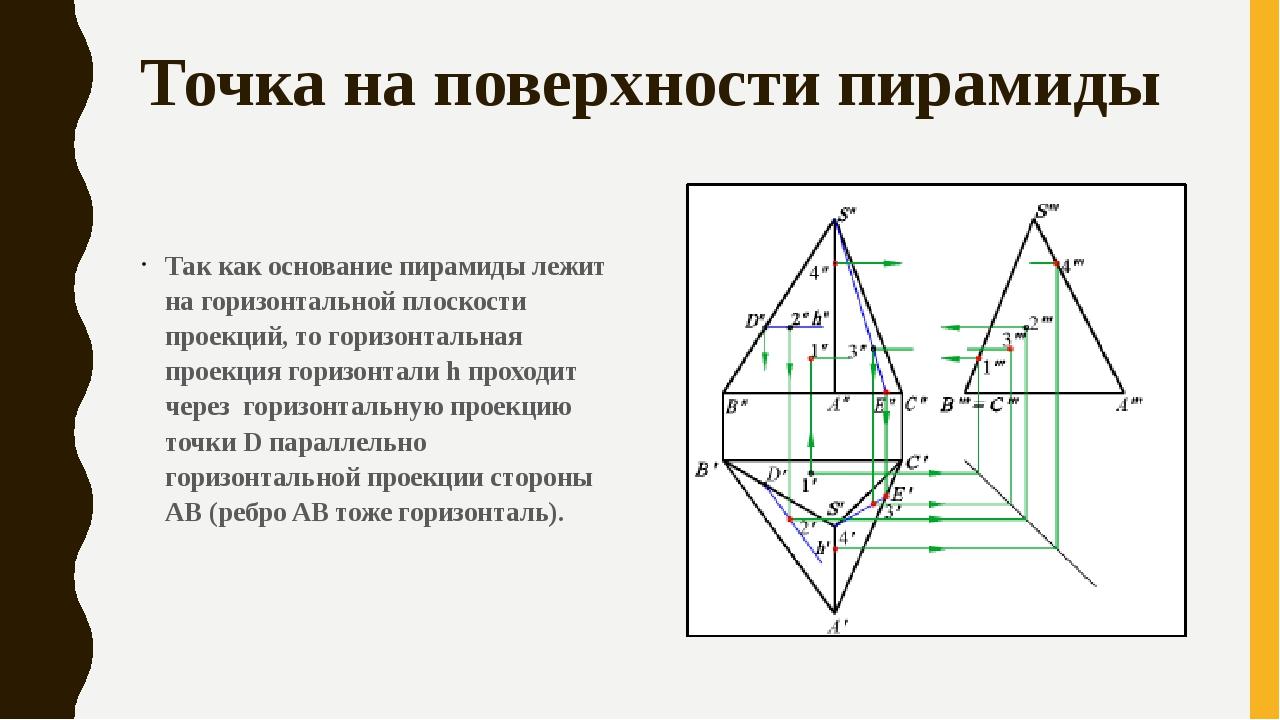 Точка на поверхности пирамиды Так как основание пирамиды лежит на горизонталь...
