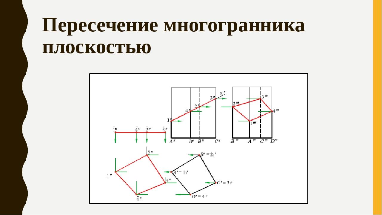 Пересечение многогранника плоскостью