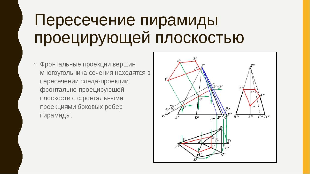 Пересечение пирамиды проецирующей плоскостью Фронтальные проекции вершин мног...