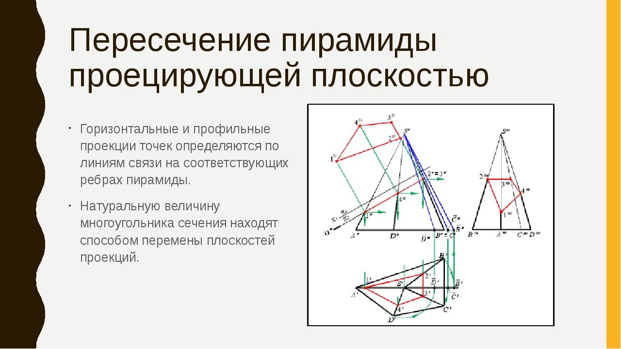 Пересечение пирамиды проецирующей плоскостью Горизонтальные и профильные прое...