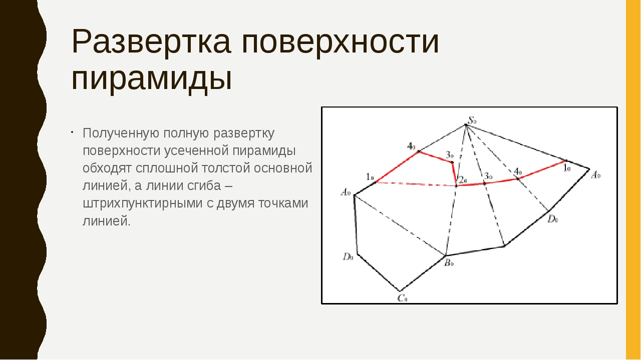 Развертка поверхности пирамиды Полученную полную развертку поверхности усечен...