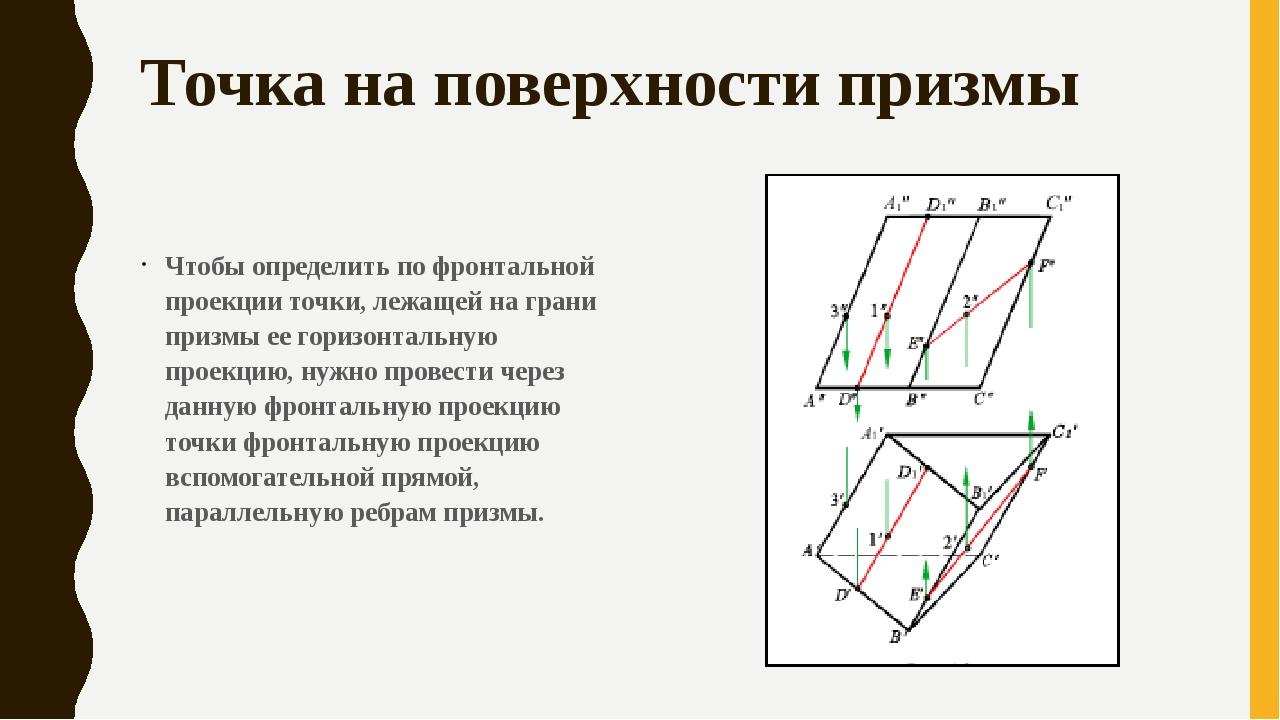 Точка на поверхности призмы Чтобы определить по фронтальной проекции точки, л...