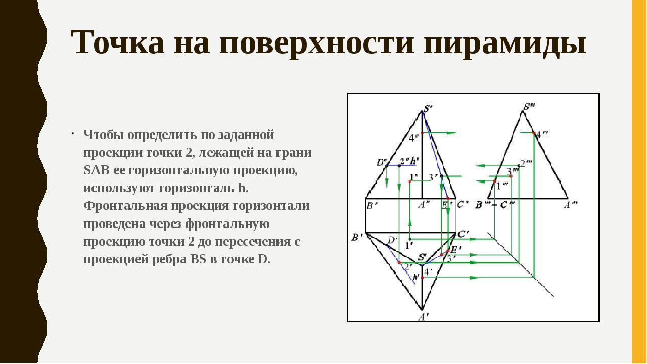 Точка на поверхности пирамиды Чтобы определить по заданной проекции точки 2,...