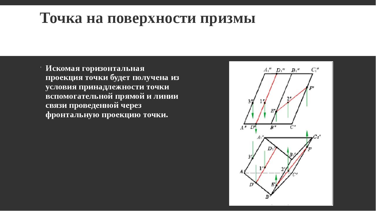 Точка на поверхности призмы Искомая горизонтальная проекция точки будет получ...