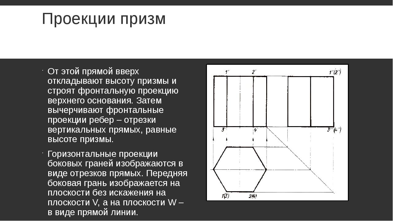 Проекции призм От этой прямой вверх откладывают высоту призмы и строят фронта...
