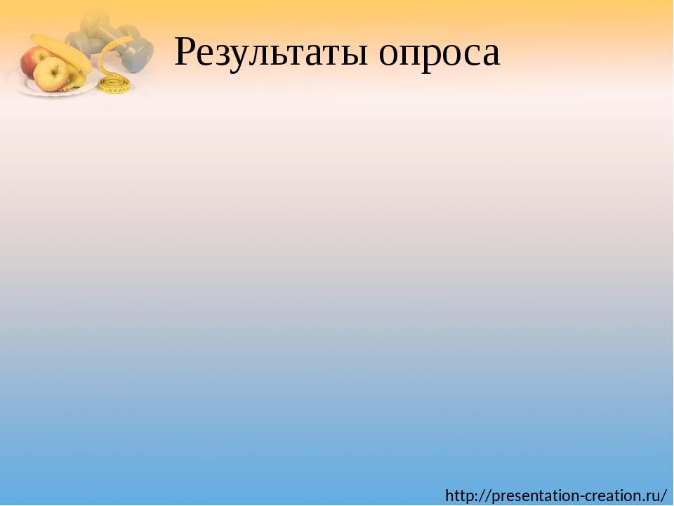 Результаты опроса http://presentation-creation.ru/