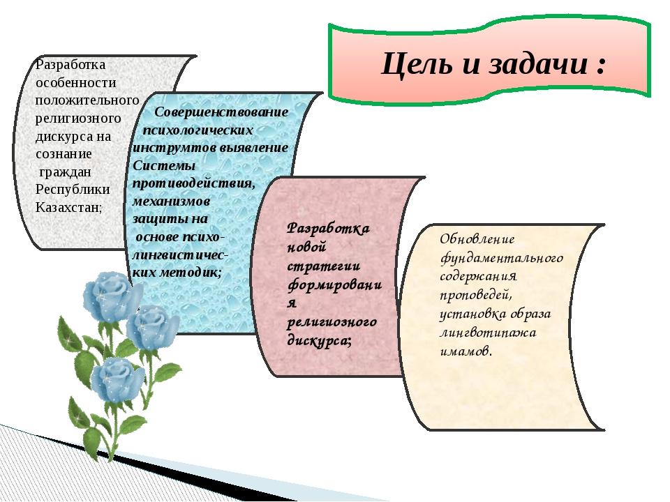 Разработка новой стратегии формирования религиозного дискурса; Обновление фу...