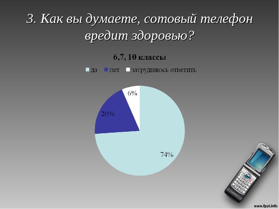 3. Как вы думаете, сотовый телефон вредит здоровью?
