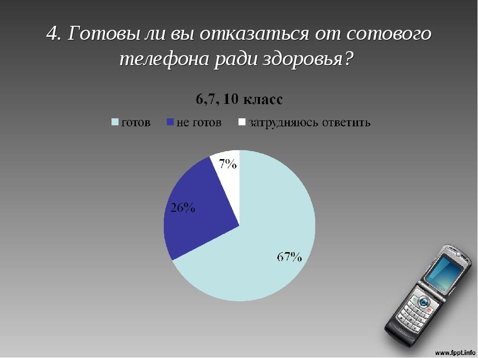 4. Готовы ли вы отказаться от сотового телефона ради здоровья?