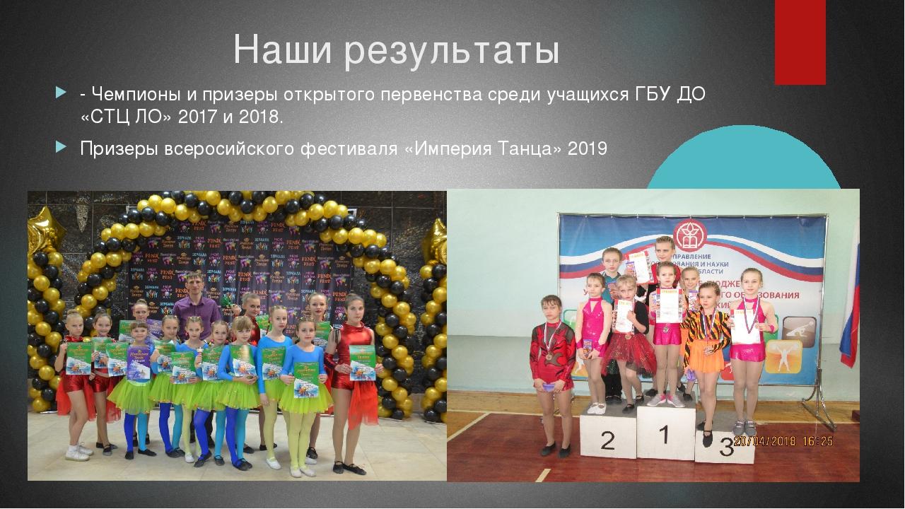 Наши результаты - Чемпионы и призеры открытого первенства среди учащихся ГБУ...