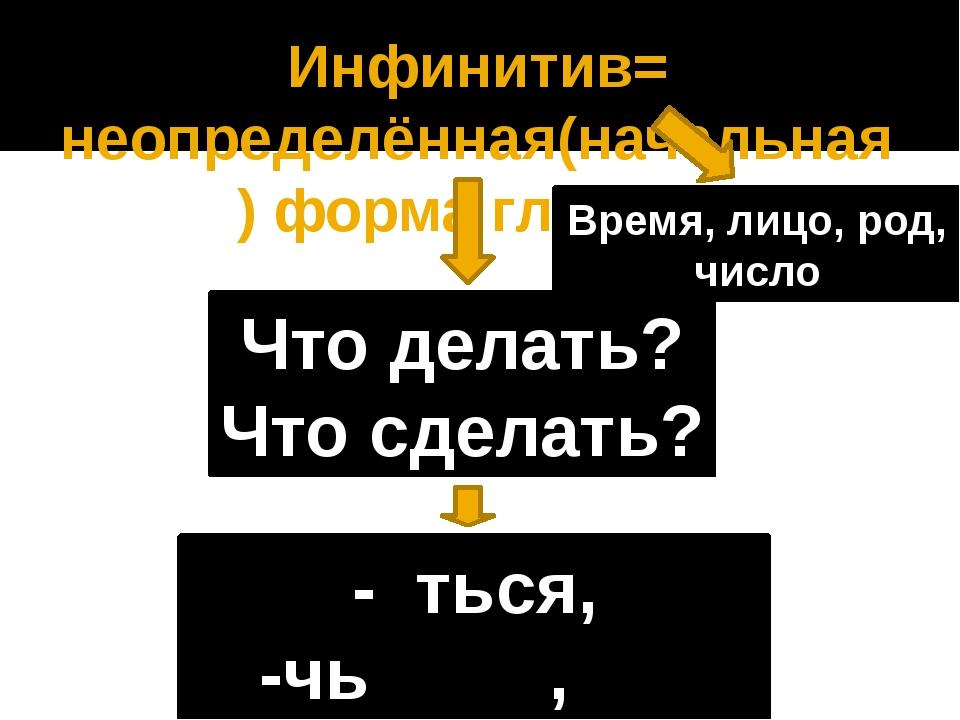 Инфинитив= неопределённая(начальная) форма глагола Что делать? Что сделать? -...
