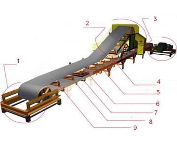 Учебник ленточный конвейер кулиса переключения передач транспортере т4