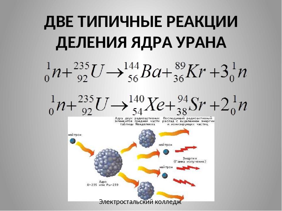 Деления ядер урана реферат 490