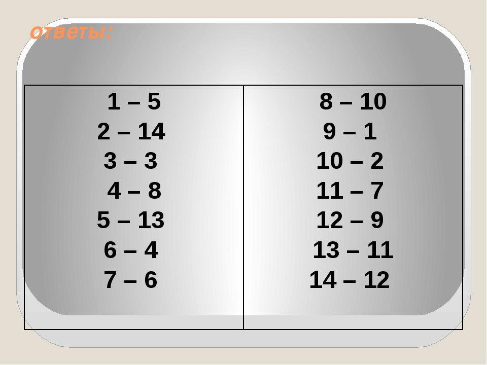 ответы: 1 – 5 2 – 14 3 – 3 4 – 8 5 – 13 6 – 4 7 – 6 8 – 10 9 – 1 10 – 2 11 –...