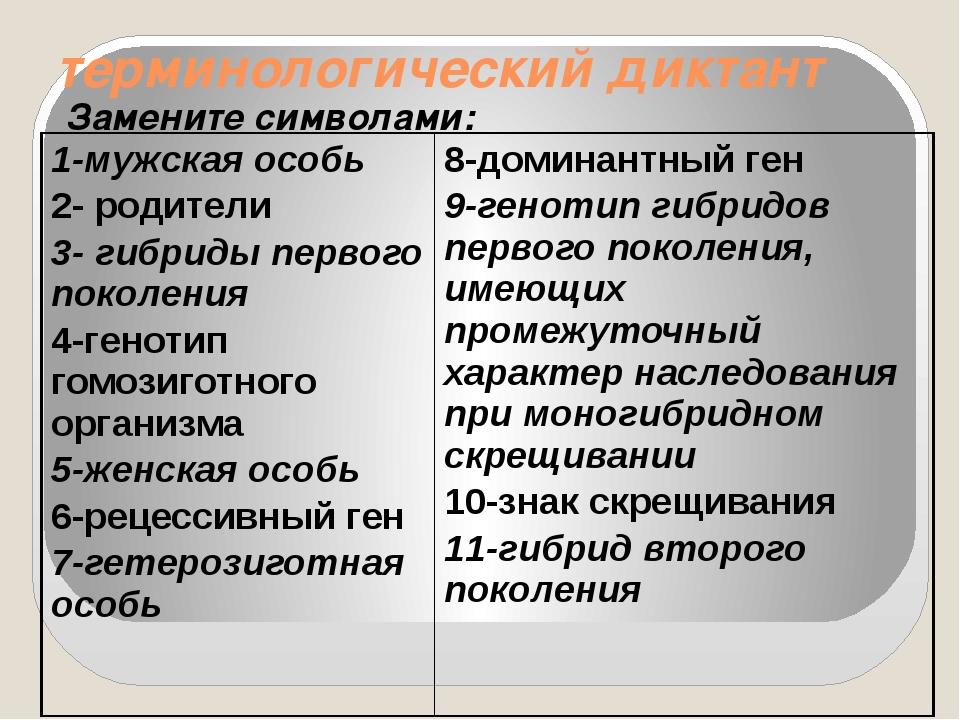 терминологический диктант Замените символами: 1-мужская особь 2- родители 3-...