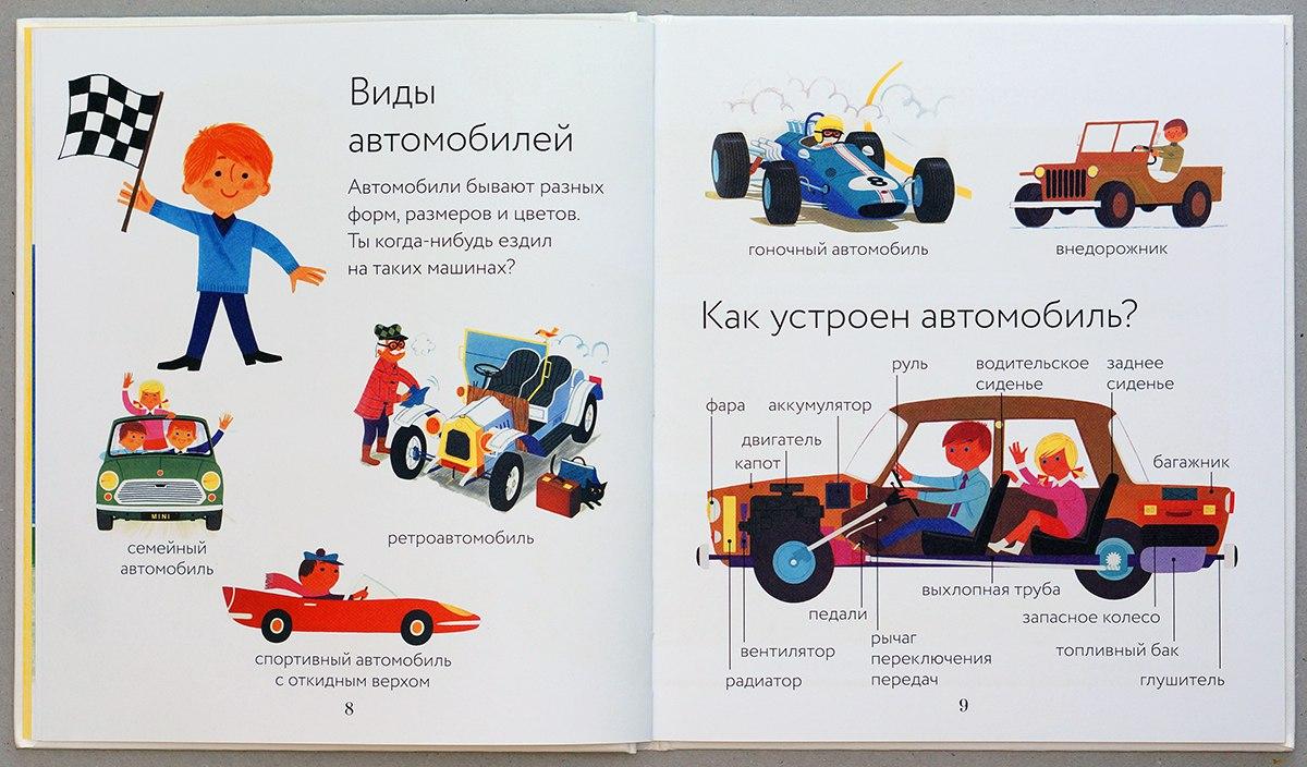 Части машины для детей в картинках