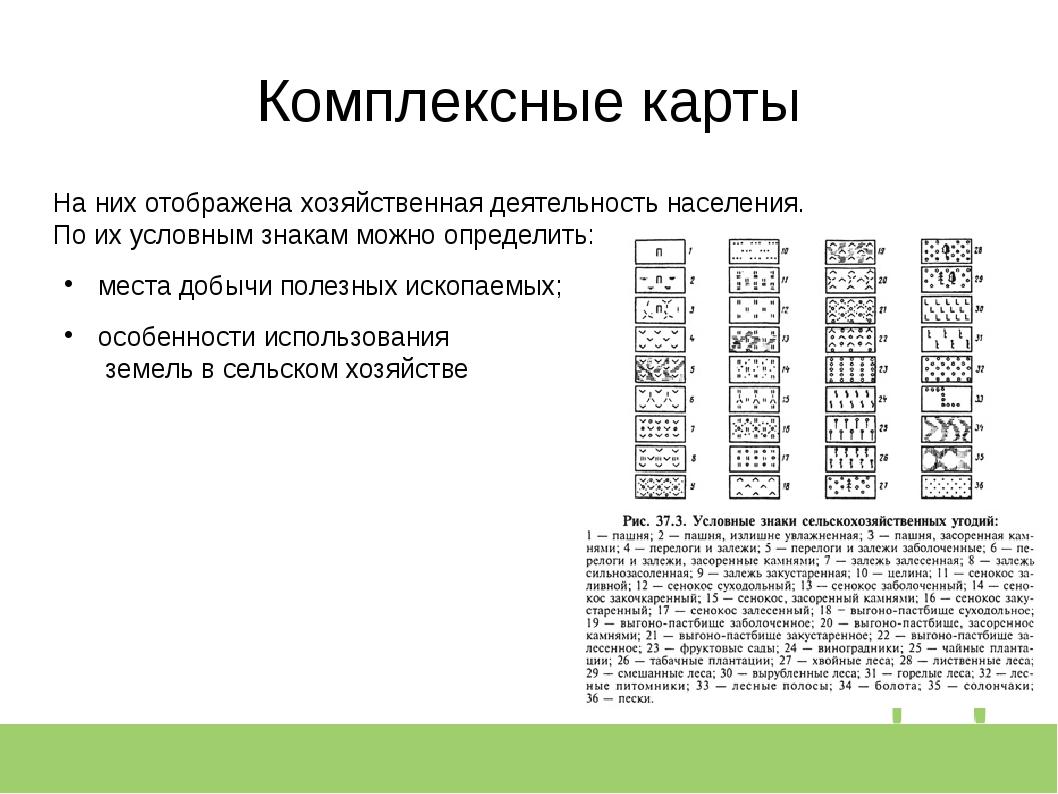 Комплексные карты На них отображена хозяйственная деятельность населения. По...