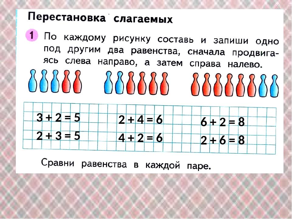 3 + 2 = 5 2 + 3 = 5 2 + 4 = 6 4 + 2 = 6 2 + 6 = 8 6 + 2 = 8