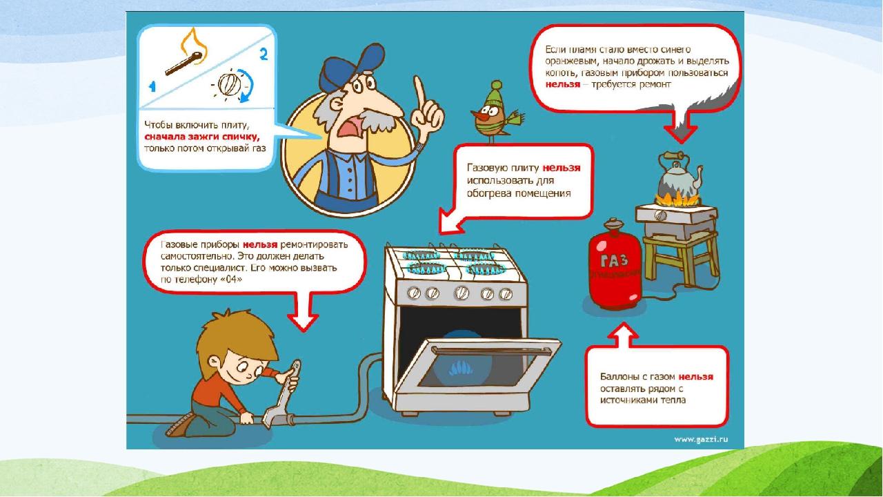 картинки пользования газовыми приборами профессиональный праздник тех