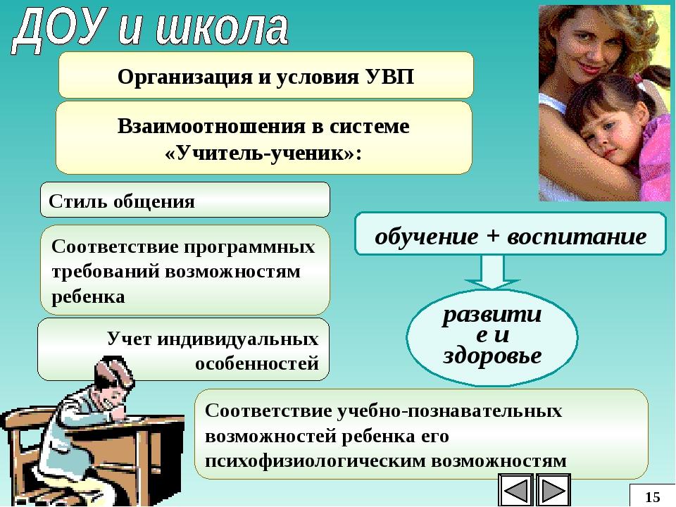 Взаимоотношения в системе «Учитель-ученик»: Соответствие программных требован...