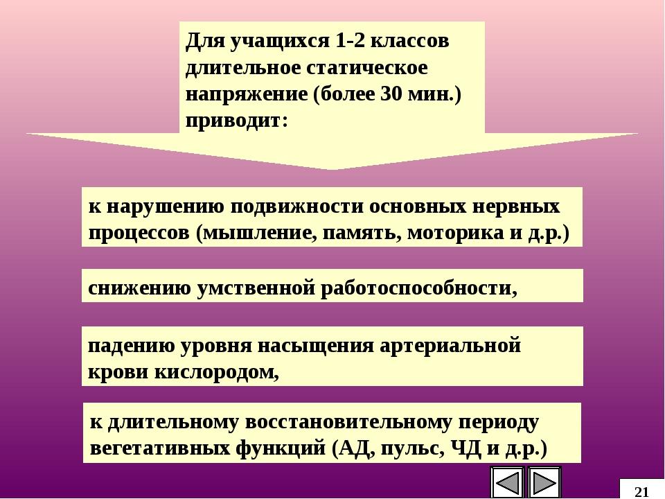 к длительному восстановительному периоду вегетативных функций (АД, пульс, ЧД...