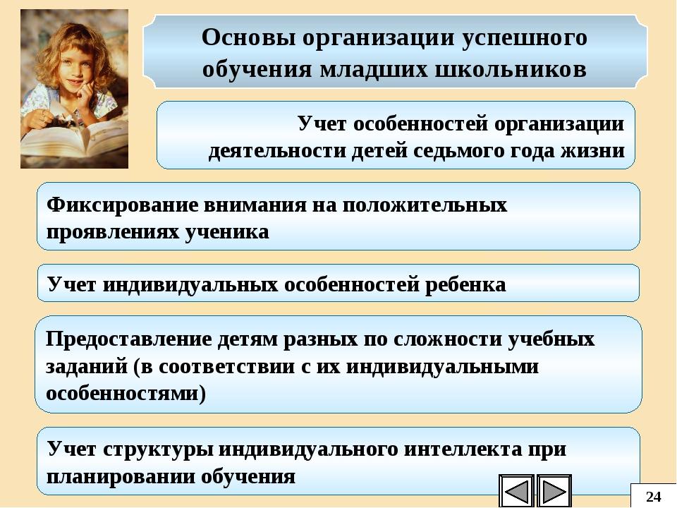 Основы организации успешного обучения младших школьников Учет особенностей ор...