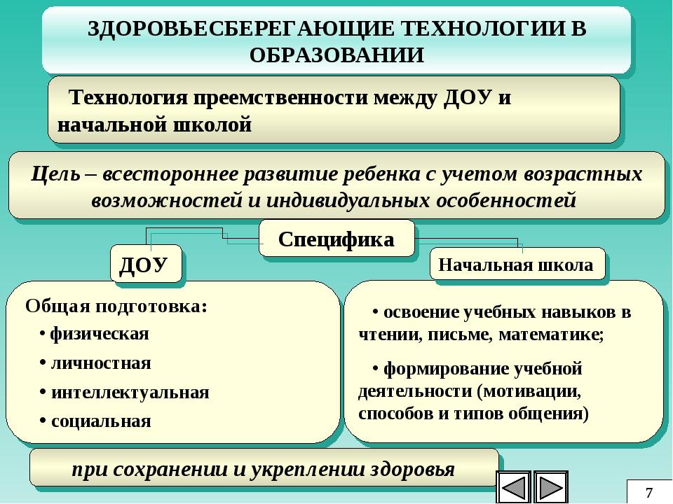 ЗДОРОВЬЕСБЕРЕГАЮЩИЕ ТЕХНОЛОГИИ В ОБРАЗОВАНИИ Технология преемственности между...