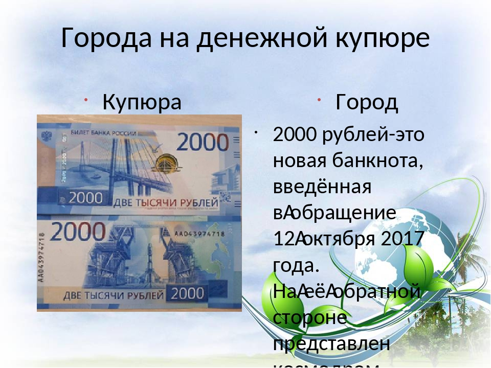 Города на денежной купюре Купюра Город 2000 рублей-это новая банкнота, введён...