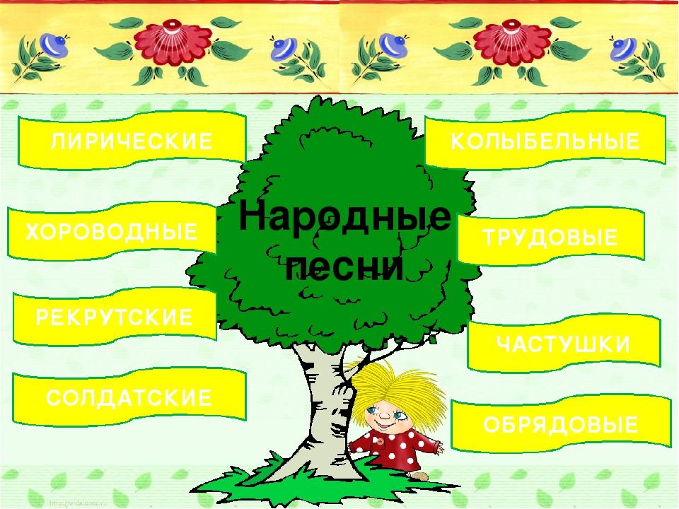 Народные песни ЛИРИЧЕСКИЕ ХОРОВОДНЫЕ ЧАСТУШКИ РЕКРУТСКИЕ СОЛДАТСКИЕ КОЛЫБЕЛЬН...