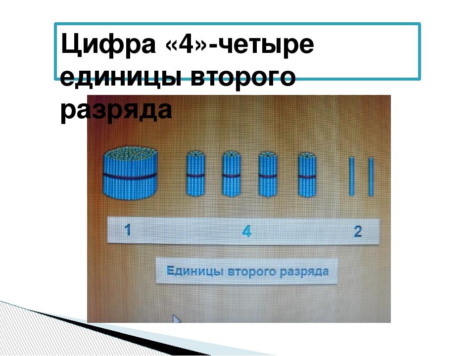 Цифра «4»-четыре единицы второго разряда