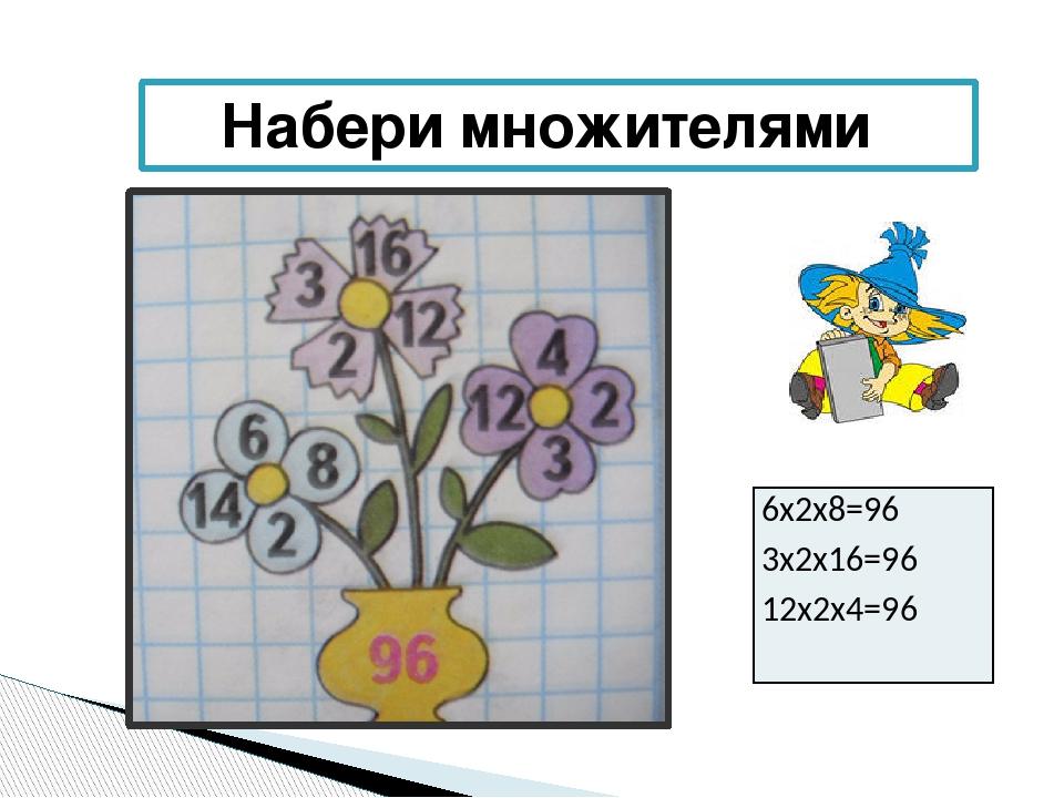 Набери множителями 6х2х8=96 3х2х16=96 12х2х4=96