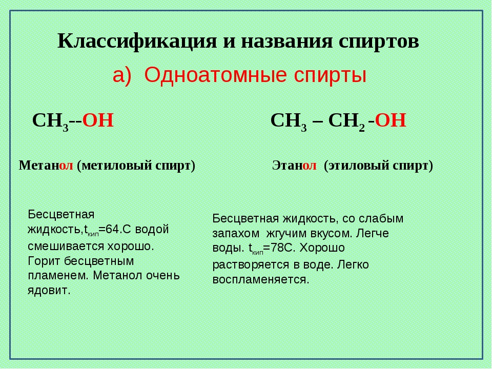 СН3--ОН СН3 – СН2 -ОН Метанол (метиловый спирт) Этанол (этиловый спирт) Бесцв...