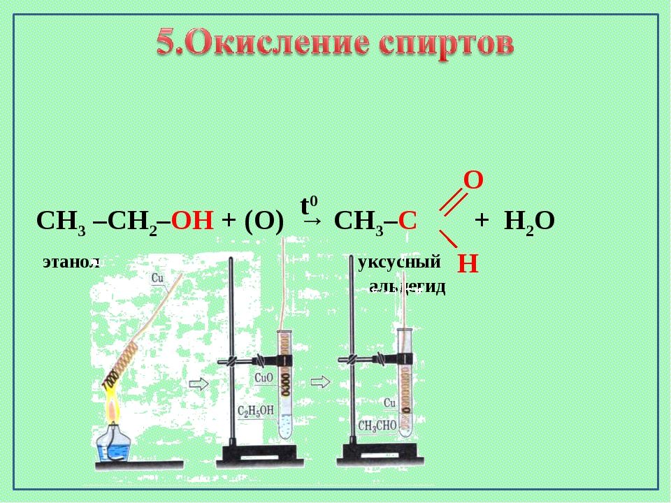 CH3 –CH2–OH + (O) → CH3–C + H2O этанол уксусный альдегид t0 O H