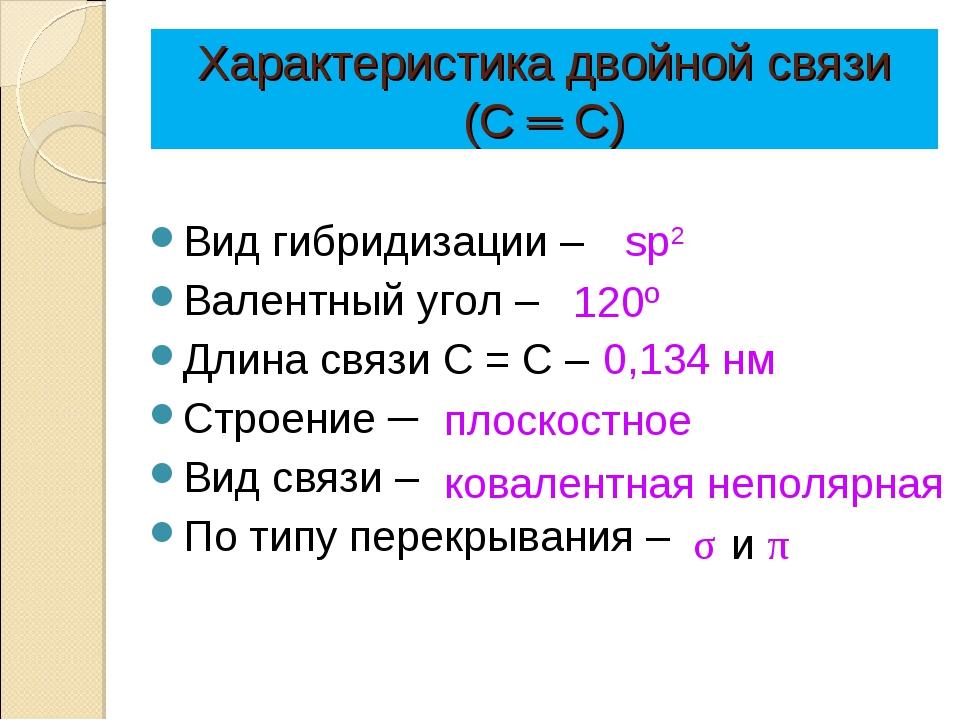 Характеристика двойной связи (С ═ С) Вид гибридизации – Валентный угол – Длин...