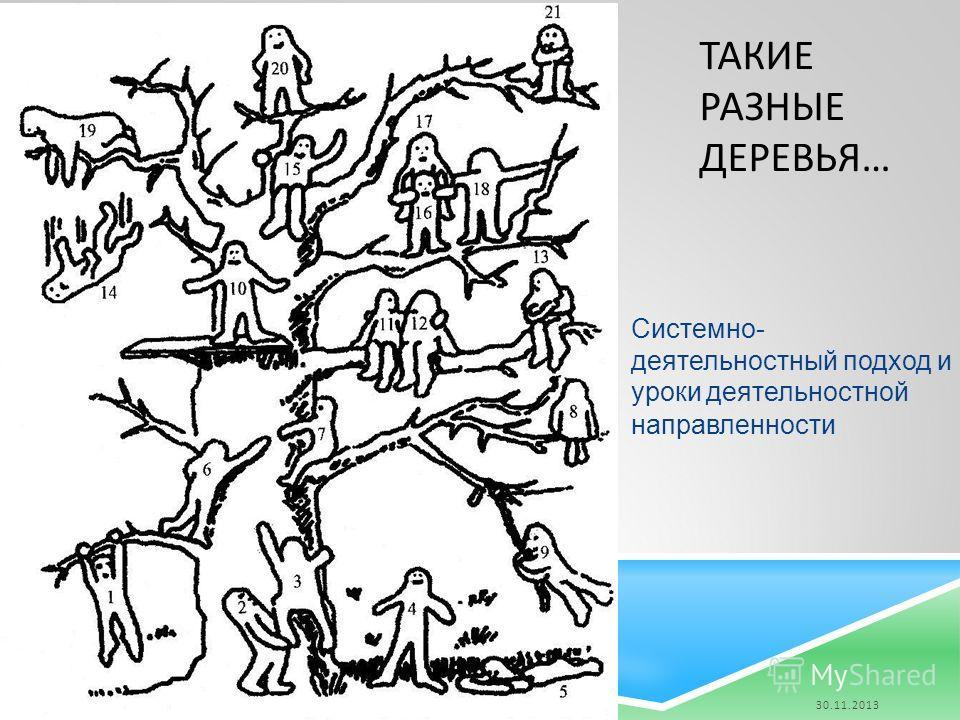 Тест дерево картинки