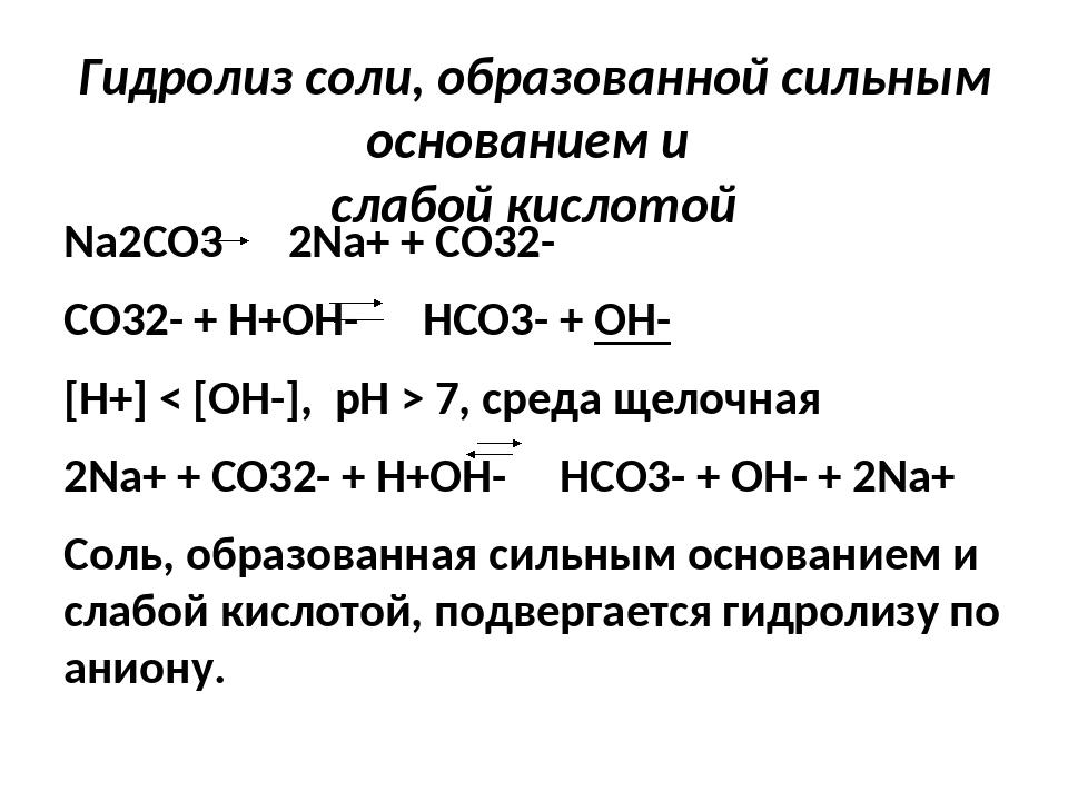 Гидролиз соли, образованной сильным основанием и слабой кислотой Na2CO3 2Na+...