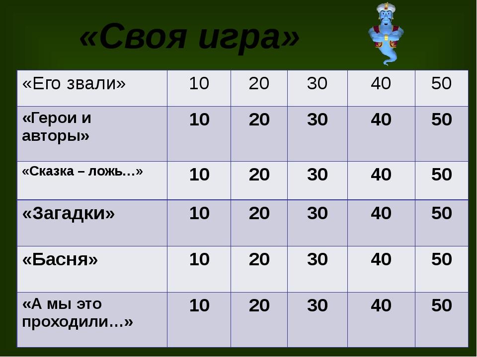 Баян-сулу и Козы-корпеш Руслан и Людмила Ромео и … Джульетта