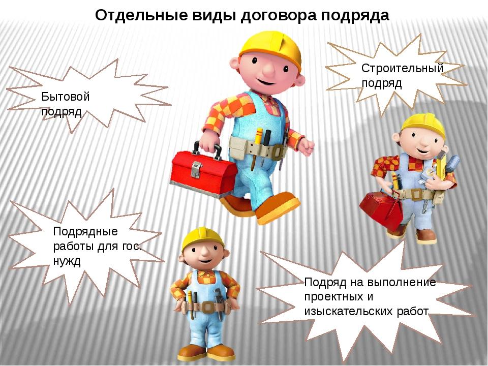 Отдельные виды договора подряда Бытовой подряд Строительный подряд Подрядные...
