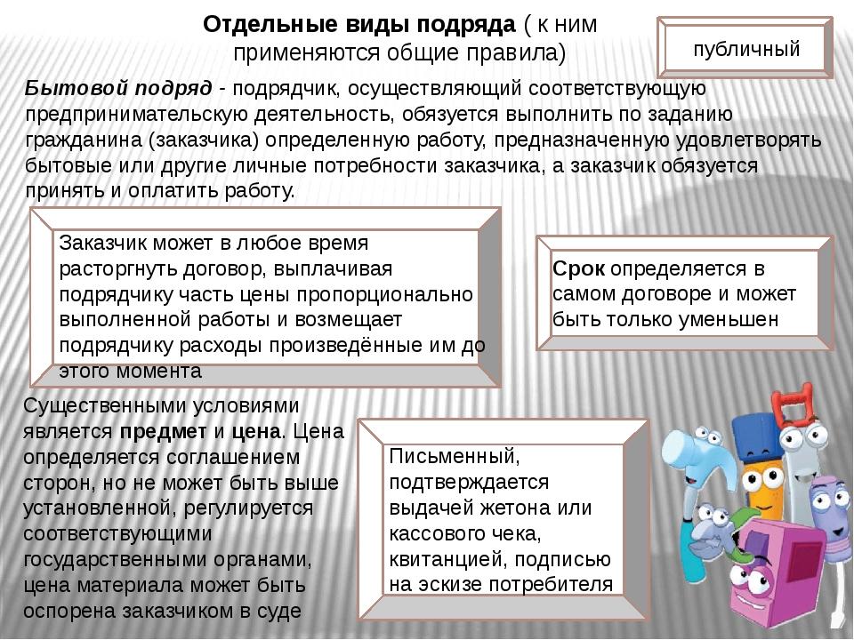 Отдельные виды подряда ( к ним применяются общие правила) Бытовой подряд - по...