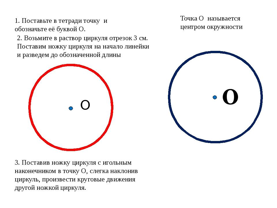 О Точка О называется центром окружности О 1. Поставьте в тетради точку и обо...